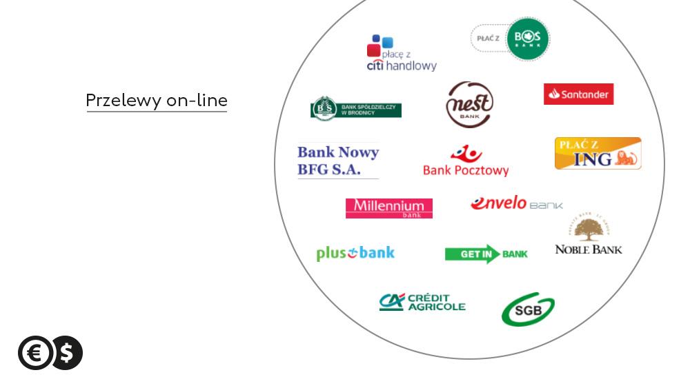 Cinkciarz Pay: 15 nowych banków w przelewach on-line