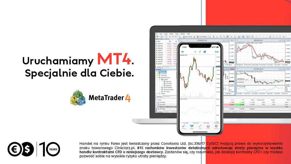 Platforma MT4 dostępna w portalu Cinkciarz.pl