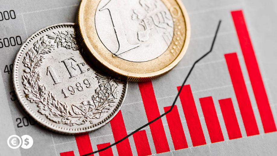 Bilon EUR i CHF