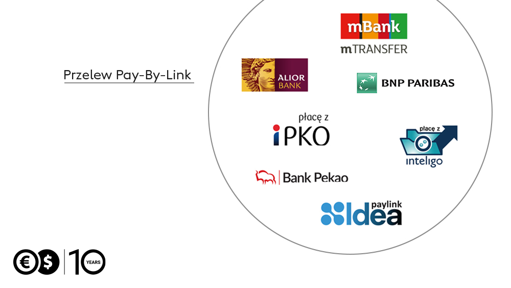 Szybkie przelewy Pay-By-Link w portalu Cinkciarz.pl