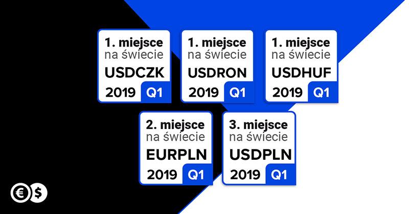 Narody za prognozy walutowe